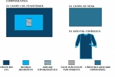 Kit Fenestrado Basic