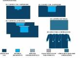 Kit Universal Master