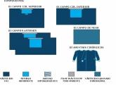 Kit Universal Plus