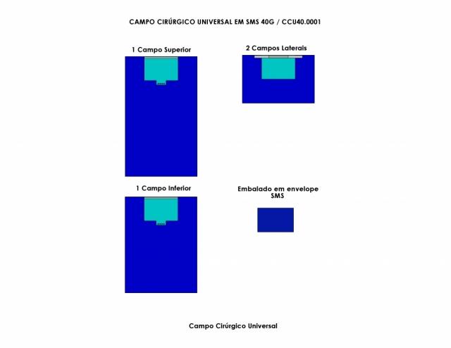 CAMPO CIRÚRGICO UNIVERSAL EM SMS 40G / CCU40.0001