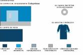 Kit Angiografia Endoprótese Basic